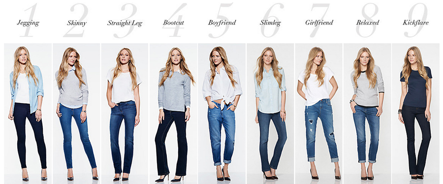 9 Different Jeans Types Shopshopme Com
