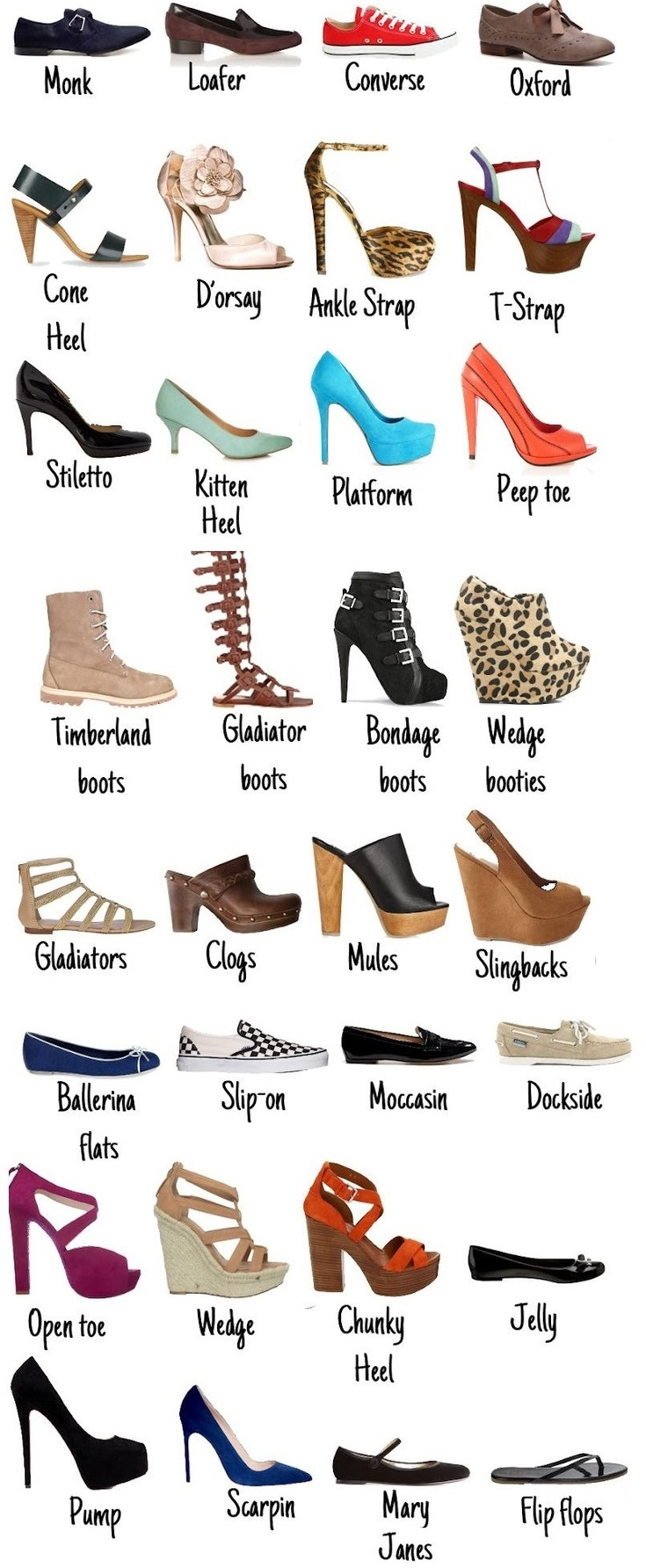 The Visual Shoe Dictionary – Online Shopping Help ...